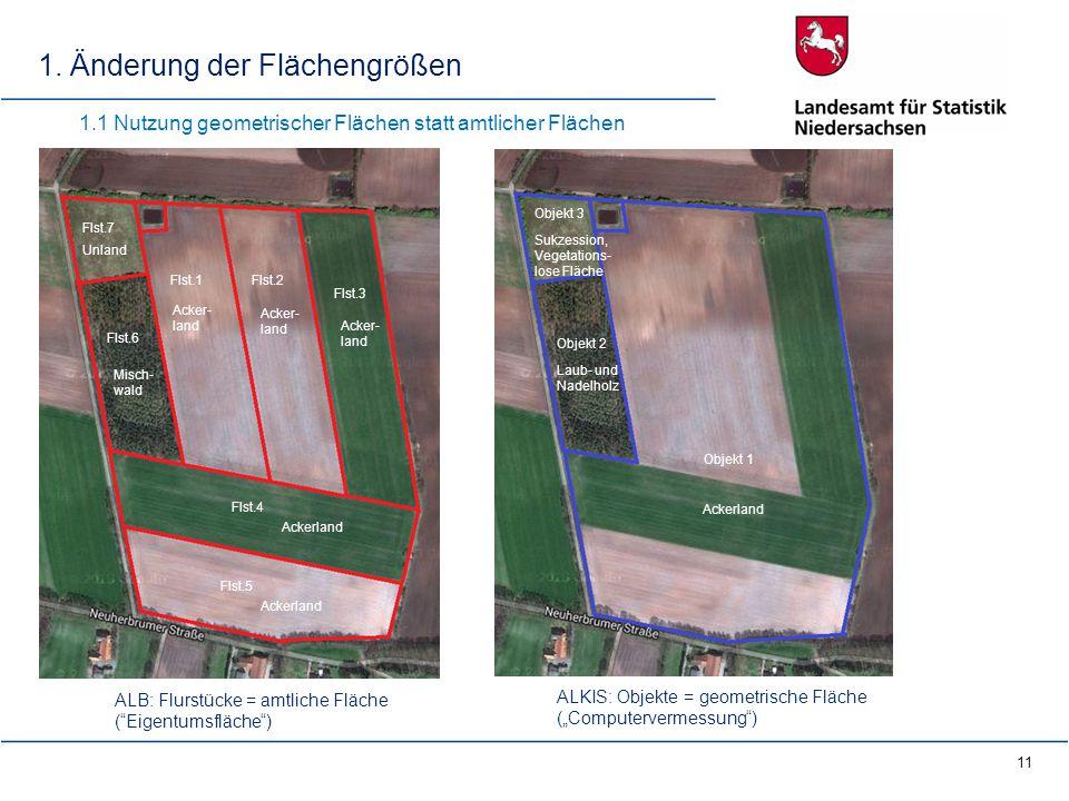 11 1. Änderung der Flächengrößen Flst.1Flst.2 Flst.3 Flst.4 Flst.5 Flst.6 Flst.7 Acker- land Ackerland Misch- wald Unland Sukzession, Vegetations- los