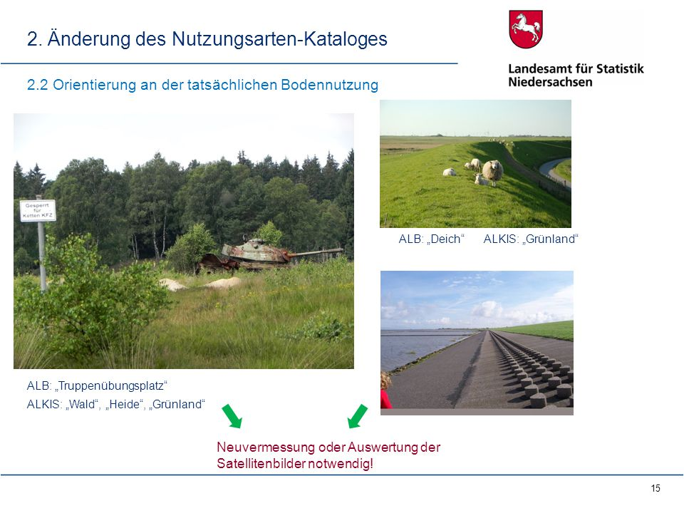 """15 2. Änderung des Nutzungsarten-Kataloges 2.2 Orientierung an der tatsächlichen Bodennutzung ALB: """"Truppenübungsplatz"""" ALKIS: """"Wald"""", """"Heide"""", """"Grünl"""
