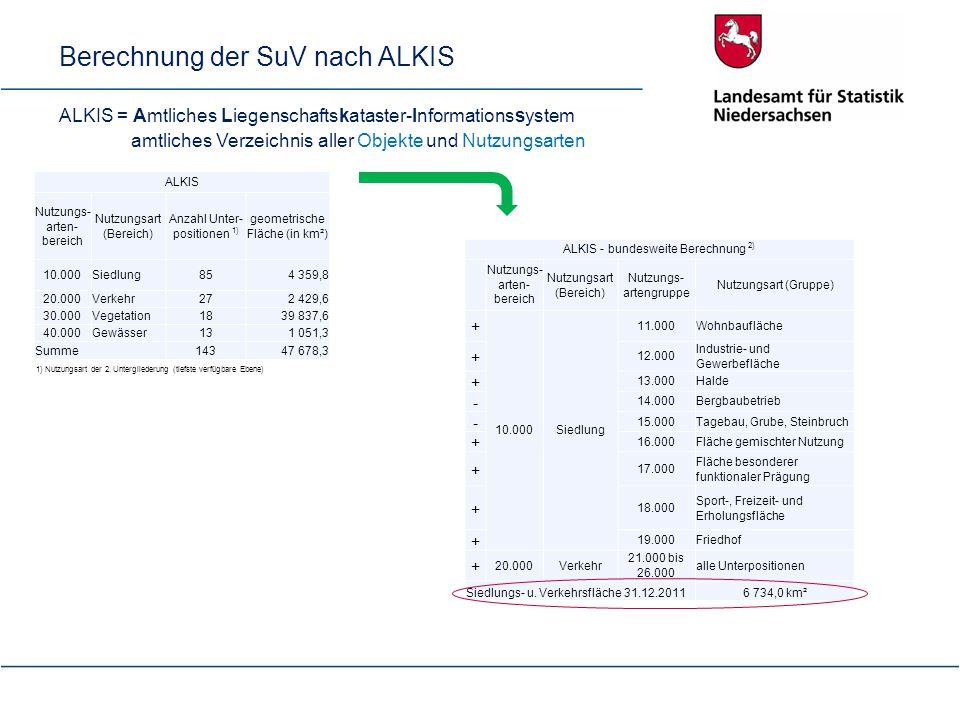 Berechnung der SuV nach ALKIS ALKIS = Amtliches Liegenschaftskataster-Informationssystem amtliches Verzeichnis aller Objekte und Nutzungsarten ALKIS N
