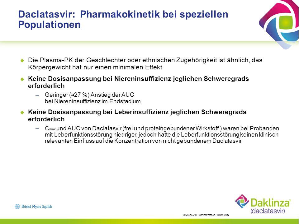 BegleitmedikationWirkung von DCV auf die PK des anderen Arzneimittels Wirkung auf die DCV-PK Klinischer Hinweis HAART TDF ATV/r EFV Keine klinisch relevante Wechselwirkung Reduziert auf 30 mg 1 x tgl.