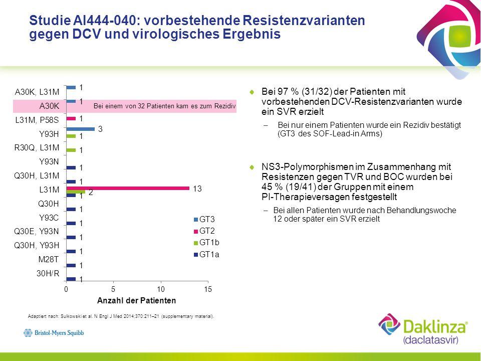 Behandlungsdauer Nicht vorbehandelte Patienten Nach Therapieversagen von TVR oder BOC 24 Wochen12 Wochen24 Wochen Patienten mit Ereignis, n (%) A und B SOF 7 T Lead-in SOF +DCV (n = 31) C und D DCV+SOF (n = 28) E und F DCV+SOF +RBV (n = 29) G DCV+SOF (n = 41) H DCV+SOF +RBV (n = 41) I DCV+SOF (n=21) J DCV+SOF +RBV (n=20) Alle UE 25 (81)26 (93)26 (90)38 (93) 16 (76)20 (100) UE, die bei ≥25 % in einer beliebigen Gruppe vorkommen a Ermüdung Kopfschmerzen Übelkeit 9 (29) 5 (16) 5 (16) 14 (50) 8 (29) 9 (32) 9 (31) 11 (38) 9 (31) 16 (39) 14 (34) 8 (20) 15 (37) 9 (22) 8 (20) 6 (29) 7 (33) 0 9 (45) 7 (35) 2 (10) UE 3.