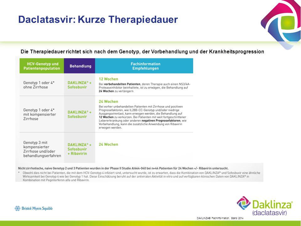 Tabelle 5: Ansprechraten, Daclatasvir in Kombination mit Sofosbuvir, HCV-Genotyp 1 therapienaiv nach Versagen einer vorausgegangenen Therapie mit Telaprevir oder Boceprevir Daclatasvir + Sofosbuvir N=70 Daclatasvir + Sofosbuvir + Ribavirin N=56 Alle N=126 Daclatasvir + Sofosbuvir N=21 Daclatasvir + Sofosbuvir + Ribavirin N=20 Alle N=41 Behandlungsende HCV-RNA nicht nachweisbar 70 (100%)56 (100%)126 (100%)19 (91%)19 (95%)38 (93%) SVR12 (insgesamt)*70 (100%)55 (98%)*125 (99%)*21 (100%)20 (100%)41 (100%) 12 Wochen Behandlungsdauer 41/41 (100%)40/41 (98%)81/82 (99%)-- 24 Wochen Behandlungsdauer 29/29 (100%)15/15 (100%)44/44 (100%)21 (100%)20 (100%)41 (100%)  F3 Leberfibrose -- 41/41 (100%)-- 20/20 (100%) * Patienten mit fehlenden Daten zum Zeitpunkt Woche 12 nach Behandlungsende wurden als Responder gewertet, wenn ihr nächster verfügbarer HCV-RNA-Wert <LLOQ war.
