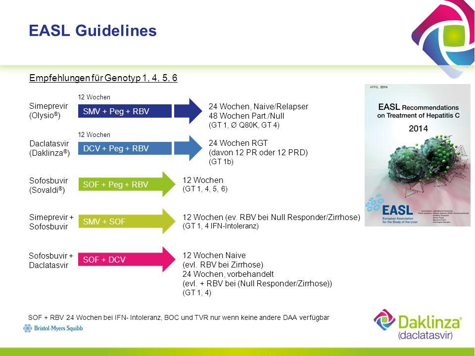 EASL Guidelines Empfehlungen für Genotyp 2, 3 Sofosbuvir (Sovaldi ® ) SOF + Peg + RBV 12 Wochen (GT 2, 3) Sofosbuvir SOF + RBV 24 Wochen (nicht bei vorb.