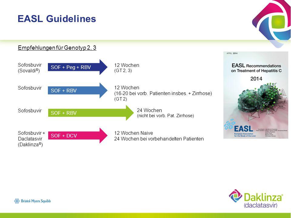 Daclatasvir: Kurze Therapiedauer 1 1.DAKLINZA® Fachinformation, Stand 2014 2.EASL Clinical Practice Guidelines: Management of hepatitis C virus infection, J Hepatol.