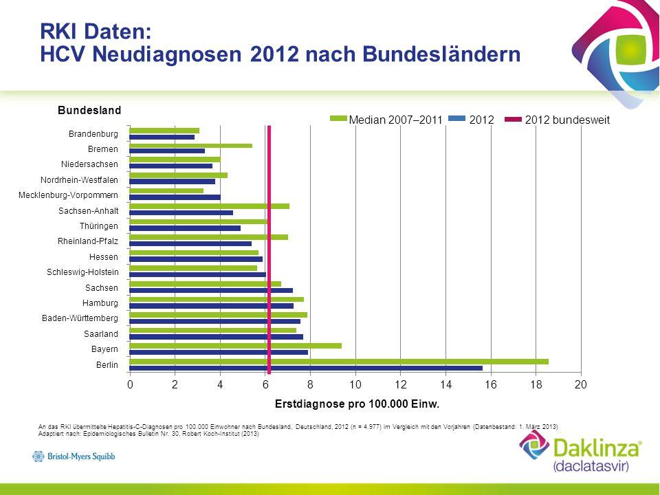 RKI Daten: HCV Neudiagnosen 2012 nach Geschlecht Adaptiert nach : Epidemiologisches Bulletin Nr.
