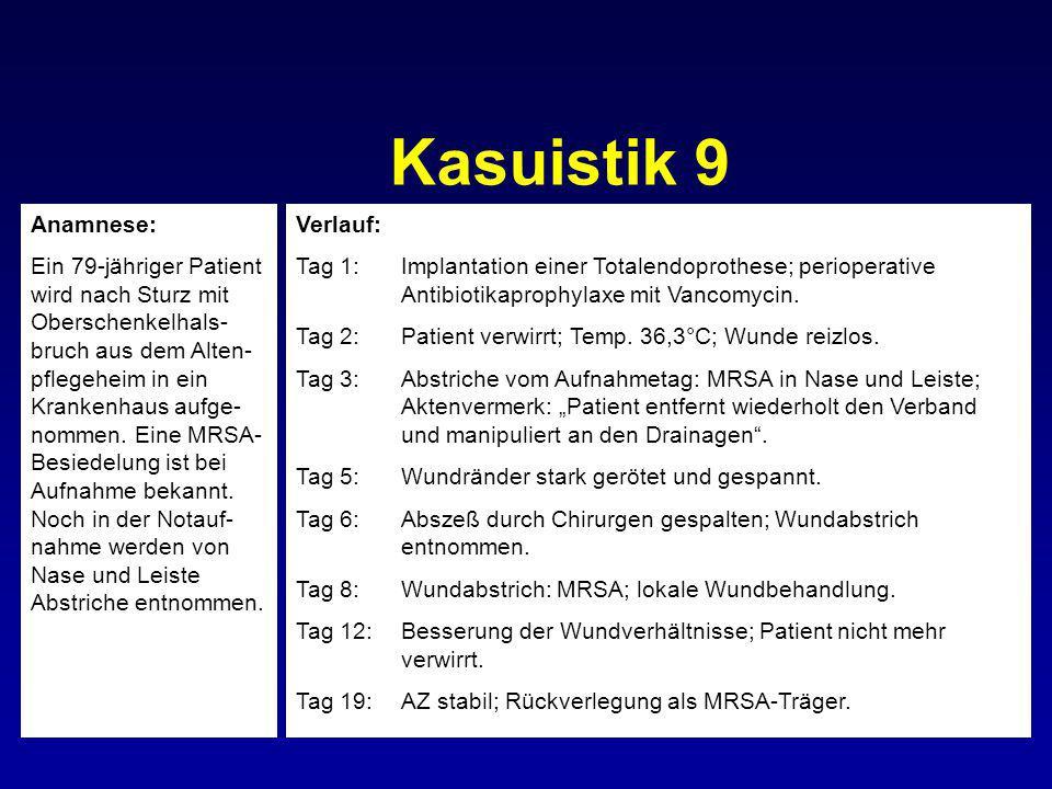 Kasuistik 9 Anamnese: Ein 79-jähriger Patient wird nach Sturz mit Oberschenkelhals- bruch aus dem Alten- pflegeheim in ein Krankenhaus aufge- nommen.