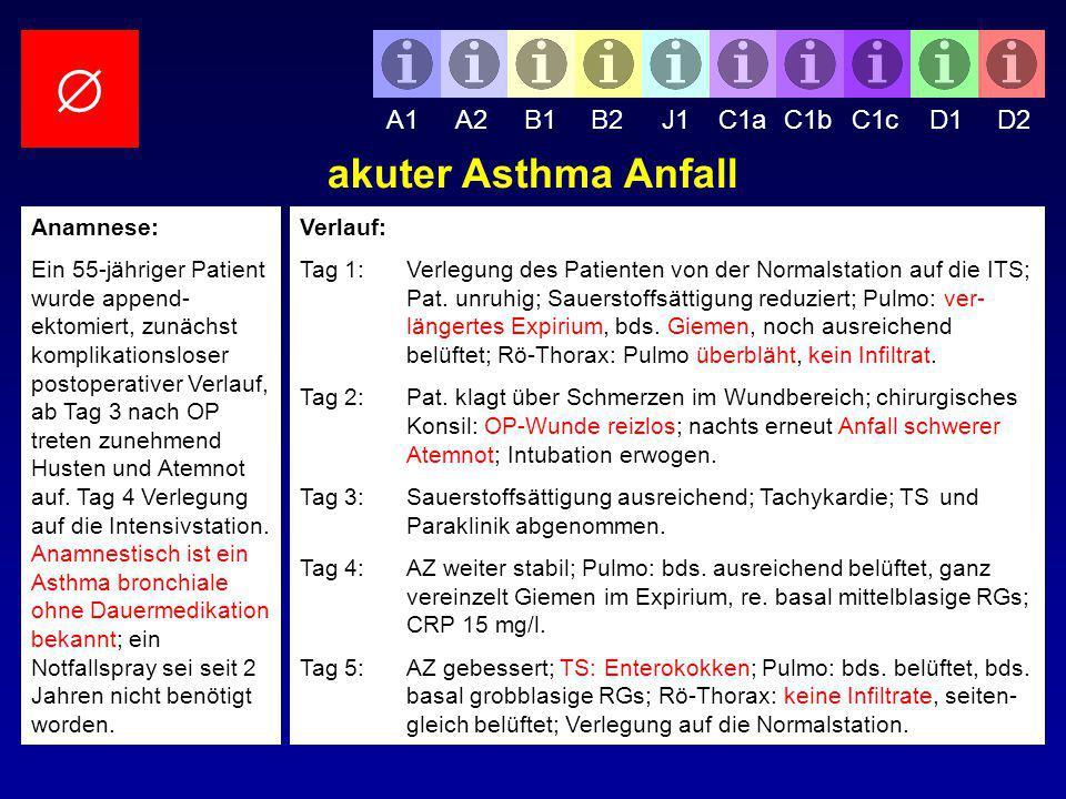 akuter Asthma Anfall Anamnese: Ein 55-jähriger Patient wurde append- ektomiert, zunächst komplikationsloser postoperativer Verlauf, ab Tag 3 nach OP t