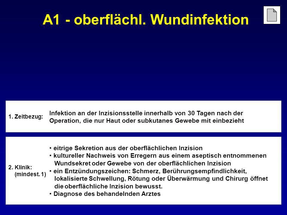A1 - oberflächl. Wundinfektion 1. Zeitbezug: Infektion an der Inzisionsstelle innerhalb von 30 Tagen nach der Operation, die nur Haut oder subkutanes