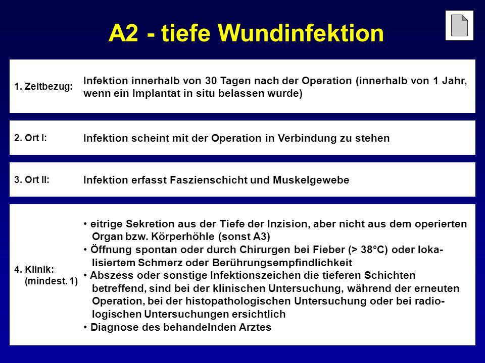 A2 - tiefe Wundinfektion 4. Klinik: (mindest. 1) eitrige Sekretion aus der Tiefe der Inzision, aber nicht aus dem operierten Organ bzw. Körperhöhle (s