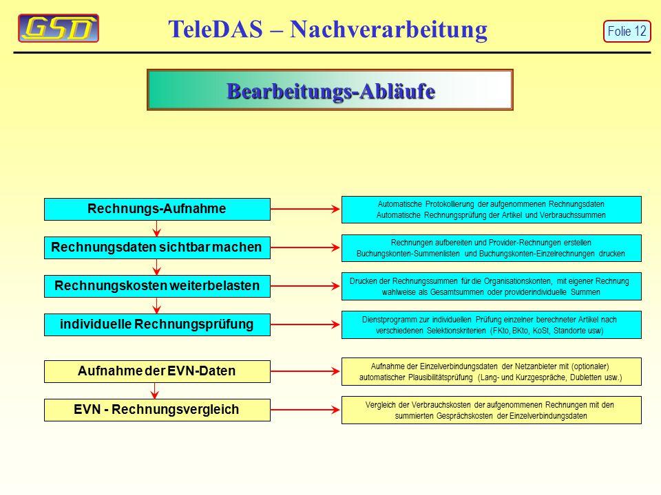 Bearbeitungs-Abläufe TeleDAS – Nachverarbeitung Rechnungs-Aufnahme Aufnahme der EVN-Daten Rechnungsdaten sichtbar machen Rechnungskosten weiterbelaste