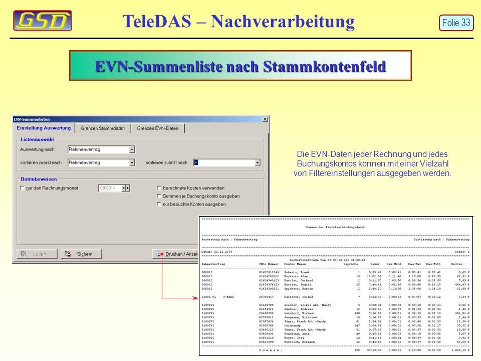 EVN-Summenliste nach Stammkontenfeld TeleDAS – Nachverarbeitung Die EVN-Daten jeder Rechnung und jedes Buchungskontos können mit einer Vielzahl von Fi