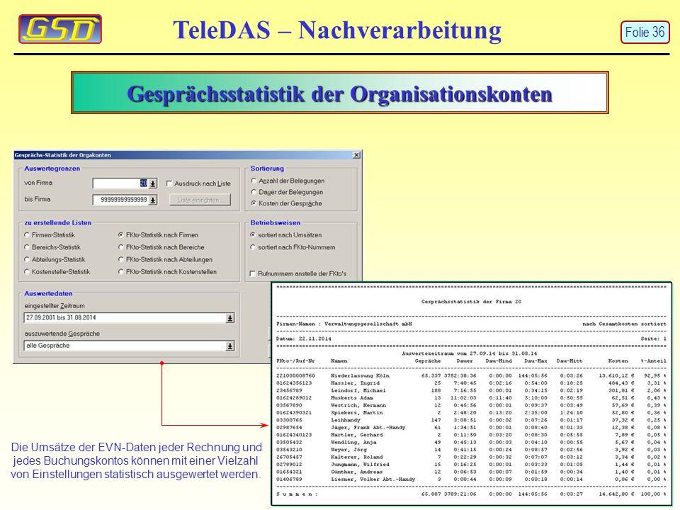 Gesprächsstatistik der Organisationskonten TeleDAS – Nachverarbeitung Die Umsätze der EVN-Daten jeder Rechnung und jedes Buchungskontos können mit ein