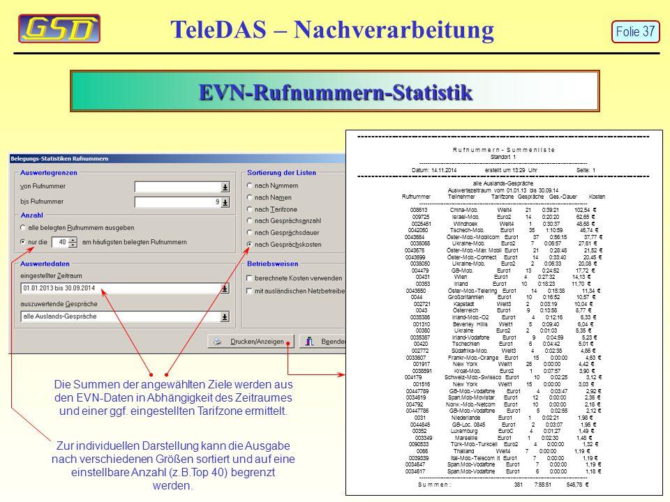 EVN-Rufnummern-Statistik TeleDAS – Nachverarbeitung Die Summen der angewählten Ziele werden aus den EVN-Daten in Abhängigkeit des Zeitraumes und einer ggf.