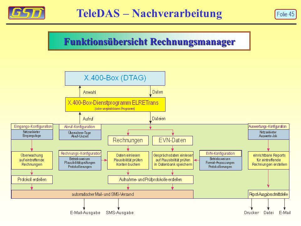 Funktionsübersicht Rechnungsmanager TeleDAS – Nachverarbeitung Folie 45