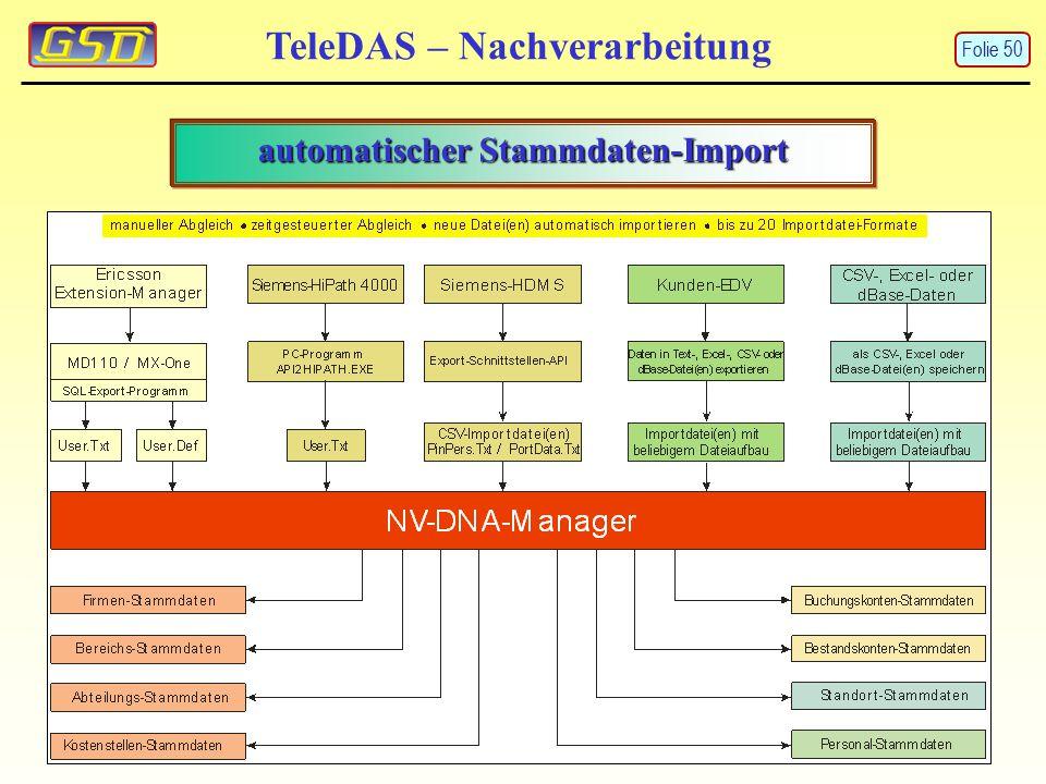 TeleDAS – Nachverarbeitung automatischer Stammdaten-Import Folie 50