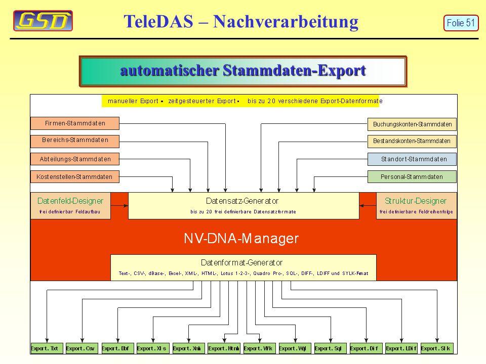 automatischer Stammdaten-Export TeleDAS – Nachverarbeitung Folie 51