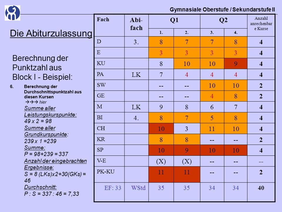 Gymnasiale Oberstufe / Sekundarstufe II Die Abiturzulassung Berechnung der Punktzahl aus Block I - Beispiel: 6.Berechnung der Durchschnittspunktzahl aus diesen Kursen  hier Summe aller Leistungskurspunkte: 49 x 2 = 98 Summe aller Grundkurspunkte: 239 x 1 =239 Summe: P = 98+239 = 337 Anzahl der eingebrachten Ergebnisse: S = 8 (LKs)x2+30(GKs) = 46 Durchschnitt: P : S = 337 : 46 = 7,33 Fach Abi- fach Q1Q2 Anzahl anrechenbar e Kurse 1.2.3.4.