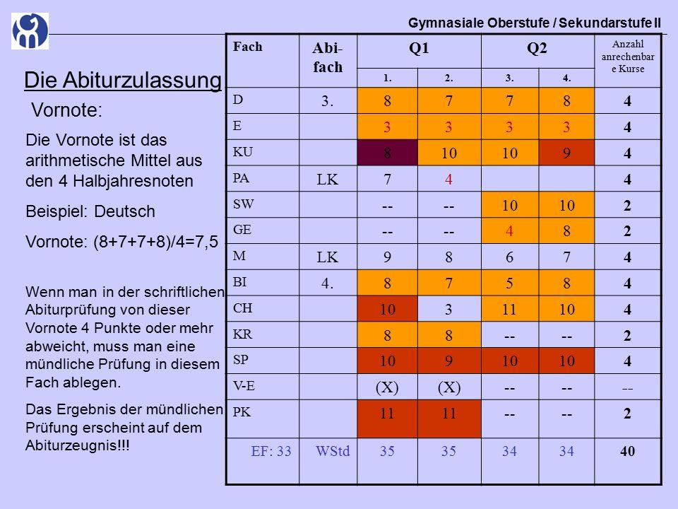Gymnasiale Oberstufe / Sekundarstufe II Die Abiturzulassung Vornote: Die Vornote ist das arithmetische Mittel aus den 4 Halbjahresnoten Beispiel: Deutsch Vornote: (8+7+7+8)/4=7,5 Wenn man in der schriftlichen Abiturprüfung von dieser Vornote 4 Punkte oder mehr abweicht, muss man eine mündliche Prüfung in diesem Fach ablegen.