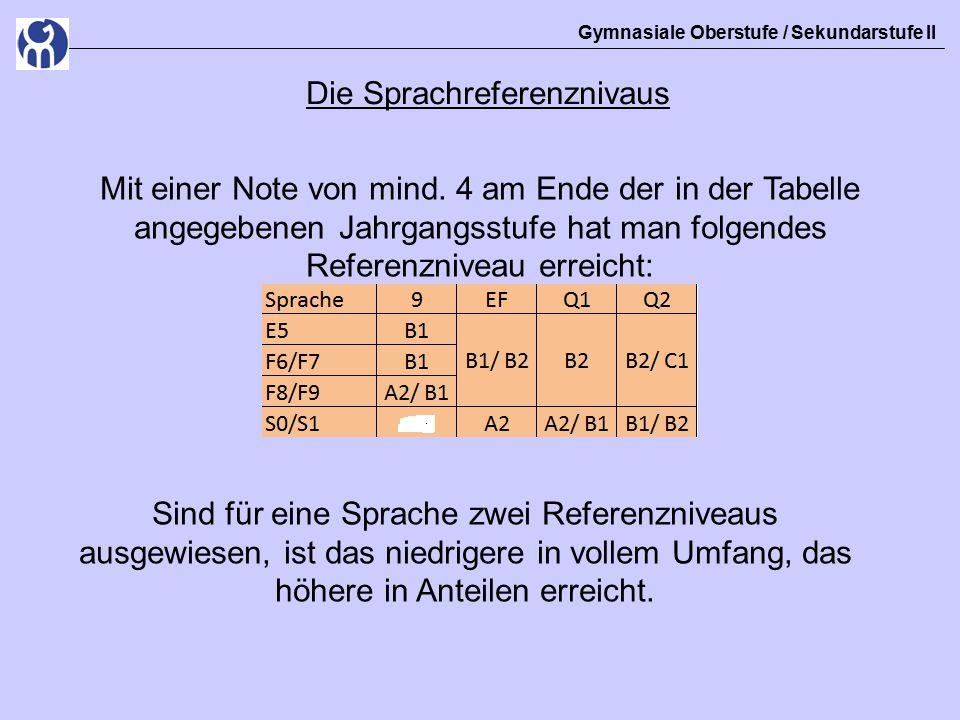 Gymnasiale Oberstufe / Sekundarstufe II Die Sprachreferenznivaus Sind für eine Sprache zwei Referenzniveaus ausgewiesen, ist das niedrigere in vollem Umfang, das höhere in Anteilen erreicht.