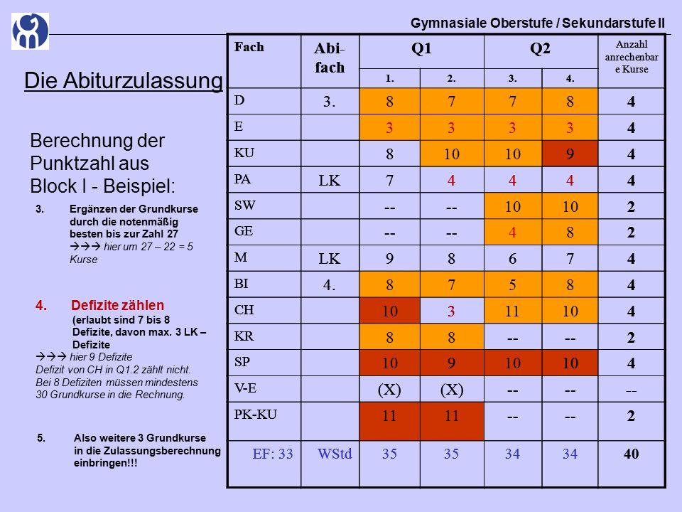 Gymnasiale Oberstufe / Sekundarstufe II Die Abiturzulassung Berechnung der Punktzahl aus Block I - Beispiel: 3.Ergänzen der Grundkurse durch die notenmäßig besten bis zur Zahl 27  hier um 27 – 22 = 5 Kurse 4.