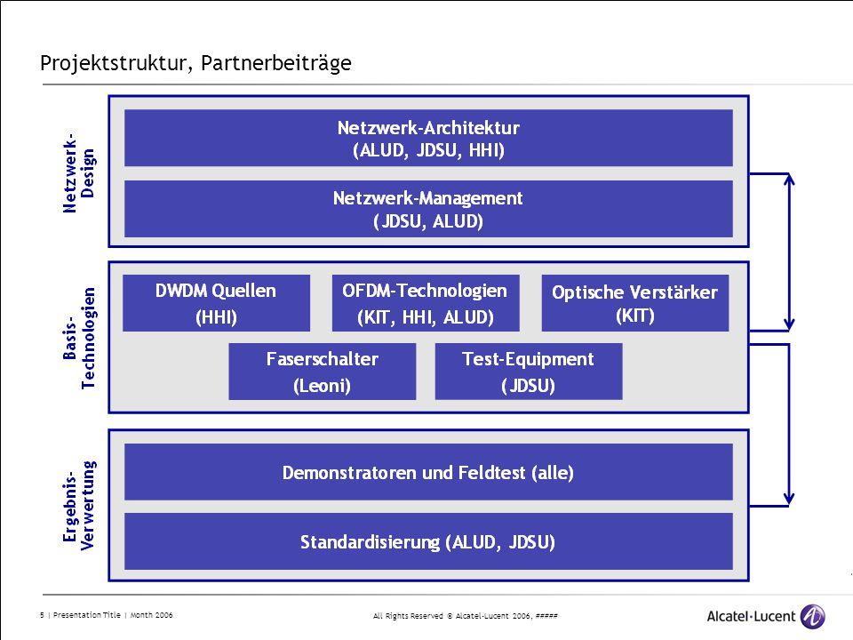All Rights Reserved © Alcatel-Lucent 2006, ##### Balkenplan und Projekt-Meilensteine 6 | Presentation Title | Month 2006 Projekt-Meilensteine heute nächster Meilenstein: M1 Netz- und Systemspezifikationen zu Ende September 2010