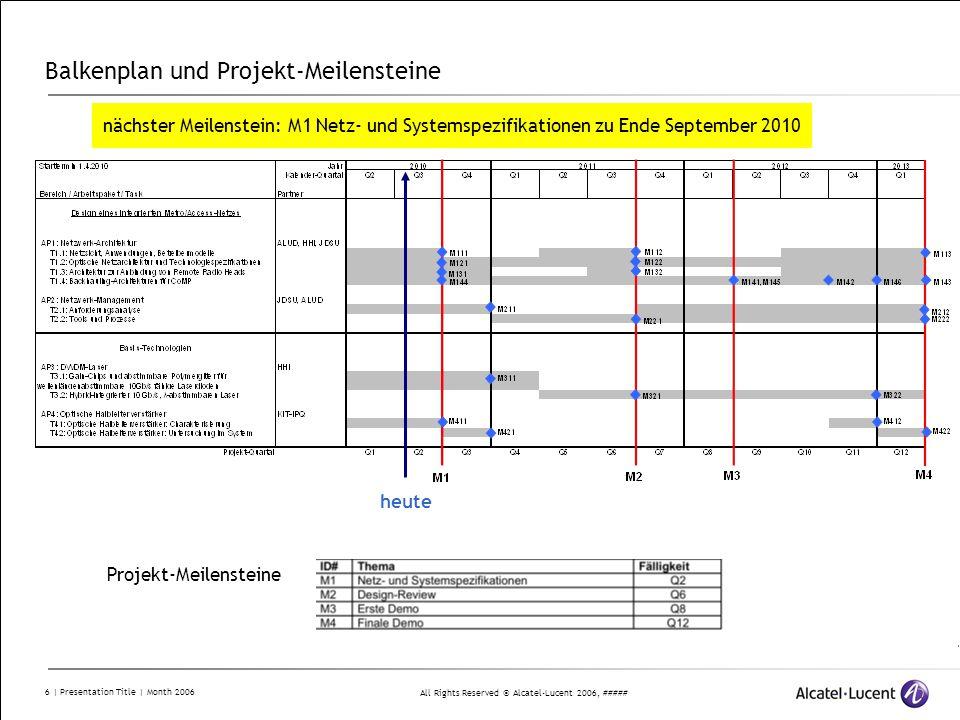 All Rights Reserved © Alcatel-Lucent 2006, ##### Balkenplan und Projekt-Meilensteine (ct'd) Projekt-Meilensteine heute nächster Meilenstein: M1 Netz- und Systemspezifikationen zu Ende September 2010