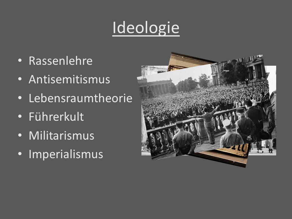 Ideologie Rassenlehre Antisemitismus Lebensraumtheorie Führerkult Militarismus Imperialismus