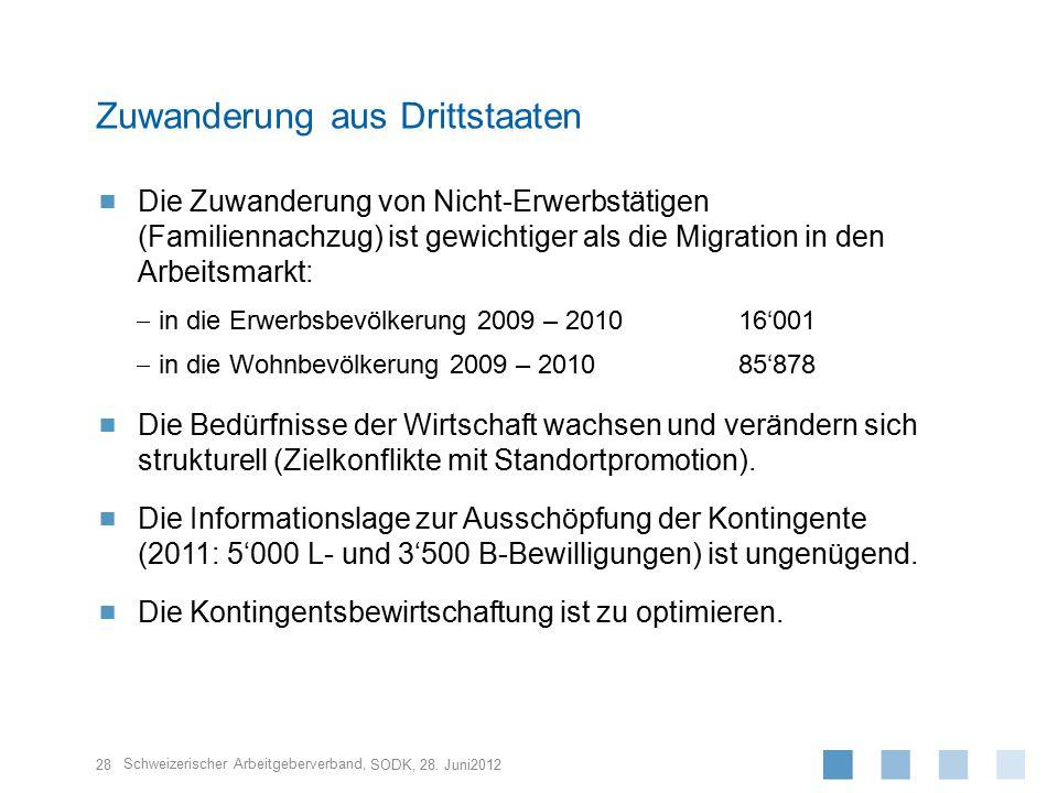 Schweizerischer Arbeitgeberverband,  Die Zuwanderung von Nicht-Erwerbstätigen (Familiennachzug) ist gewichtiger als die Migration in den Arbeitsmarkt:  in die Erwerbsbevölkerung 2009 – 2010 16'001  in die Wohnbevölkerung 2009 – 2010 85'878  Die Bedürfnisse der Wirtschaft wachsen und verändern sich strukturell (Zielkonflikte mit Standortpromotion).