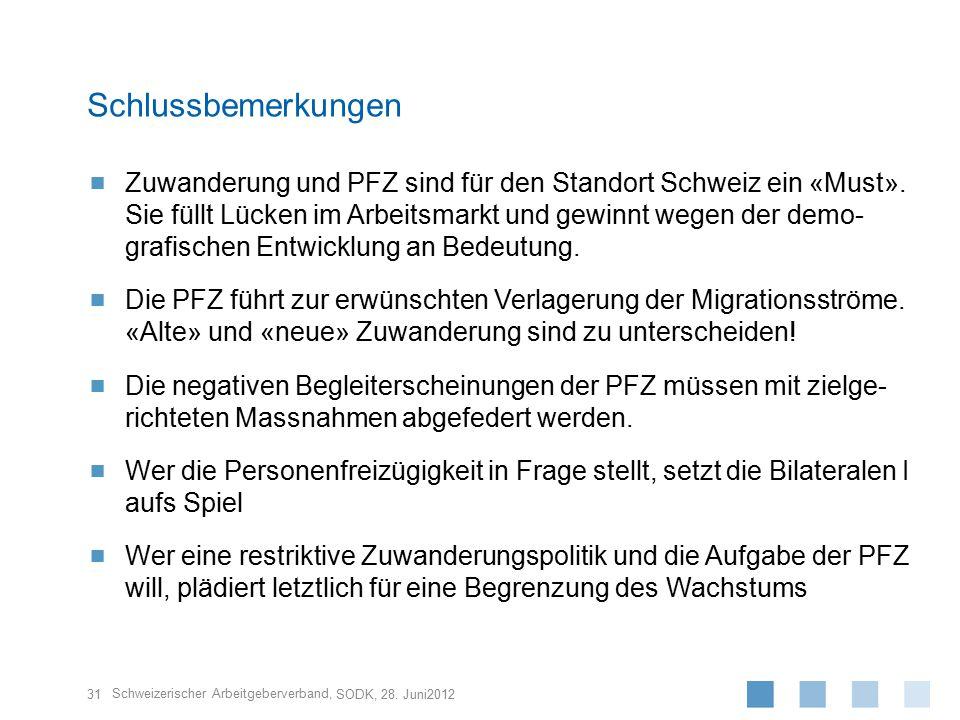 Schweizerischer Arbeitgeberverband,  Zuwanderung und PFZ sind für den Standort Schweiz ein «Must».
