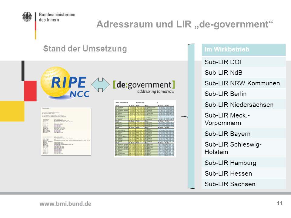 """Adressraum und LIR """"de-government"""" Stand der Umsetzung Im Wirkbetrieb Sub-LIR DOI Sub-LIR NdB Sub-LIR NRW Kommunen Sub-LIR Berlin Sub-LIR Niedersachse"""