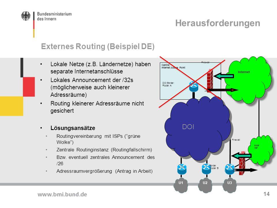 Herausforderungen Lokale Netze (z.B. Ländernetze) haben separate Internetanschlüsse Lokales Announcement der /32s (möglicherweise auch kleinerer Adres