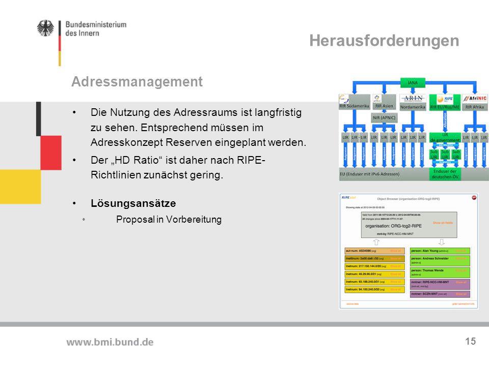 """Herausforderungen Die Nutzung des Adressraums ist langfristig zu sehen. Entsprechend müssen im Adresskonzept Reserven eingeplant werden. Der """"HD Ratio"""
