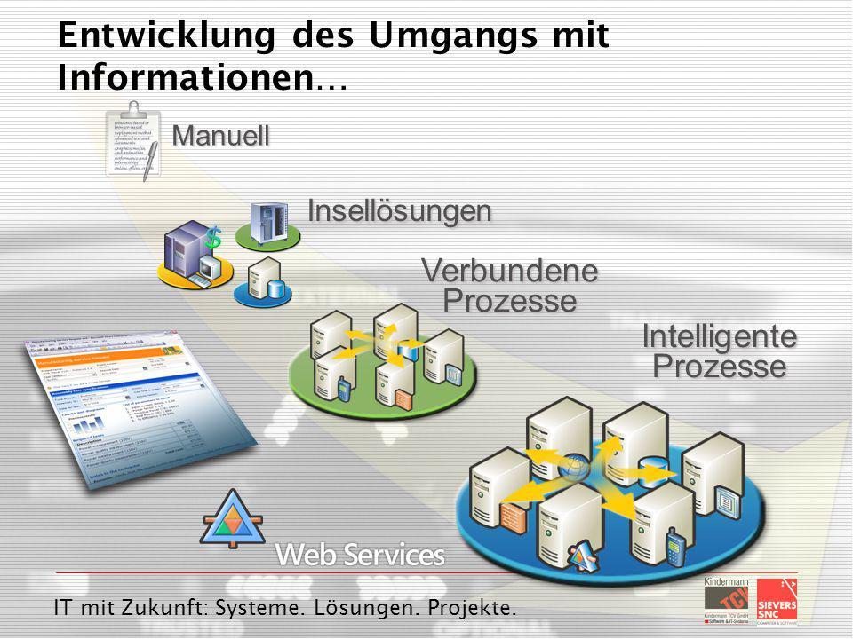 IT mit Zukunft: Systeme. Lösungen. Projekte. Entwicklung des Umgangs mit Informationen… InsellösungenInsellösungen VerbundeneProzesseVerbundeneProzess