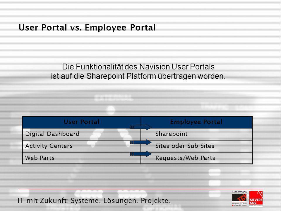 IT mit Zukunft: Systeme. Lösungen. Projekte. Die Funktionalität des Navision User Portals ist auf die Sharepoint Platform übertragen worden. User Port