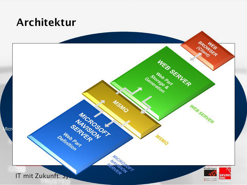 IT mit Zukunft: Systeme. Lösungen. Projekte. Architektur