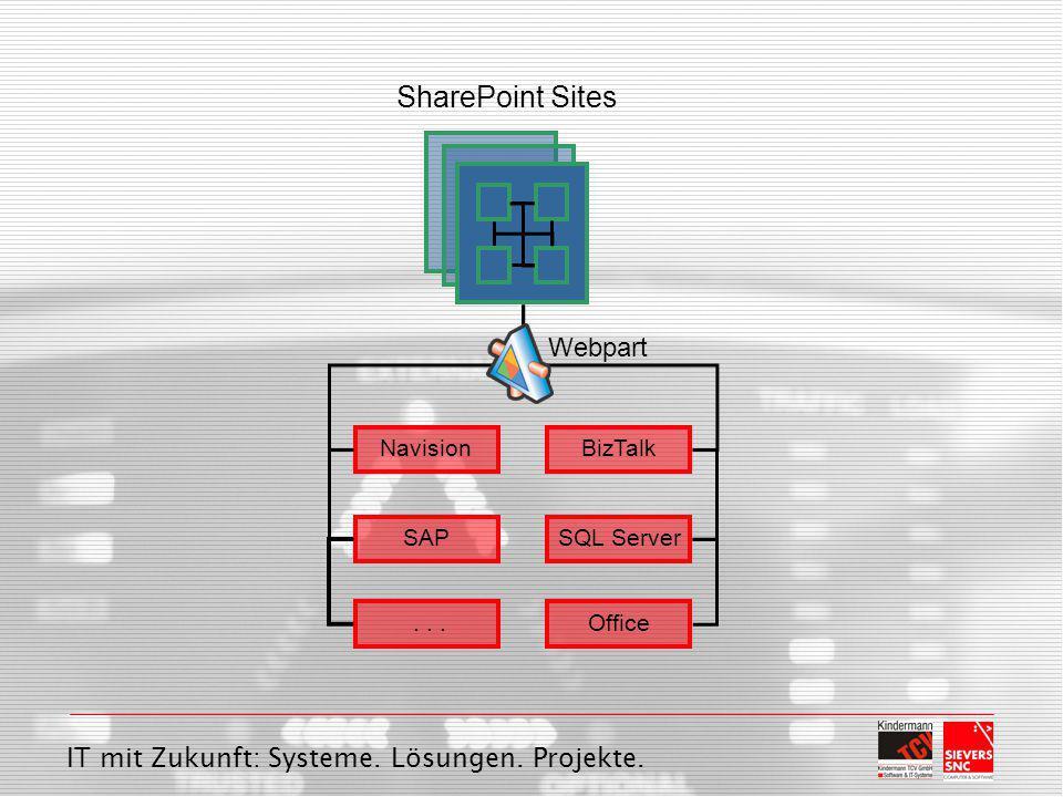 IT mit Zukunft: Systeme. Lösungen. Projekte. SQL Server BizTalkNavision SAP...Office SharePoint Sites Webpart