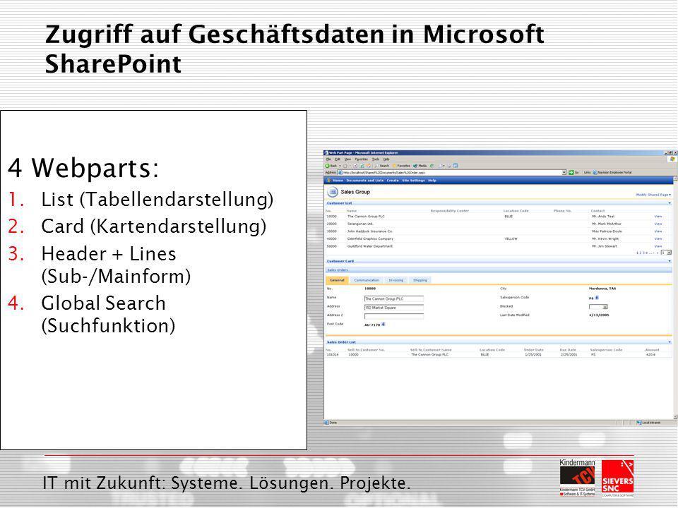 IT mit Zukunft: Systeme. Lösungen. Projekte. Zugriff auf Geschäftsdaten in Microsoft SharePoint 4 Webparts: 1.List (Tabellendarstellung) 2.Card (Karte