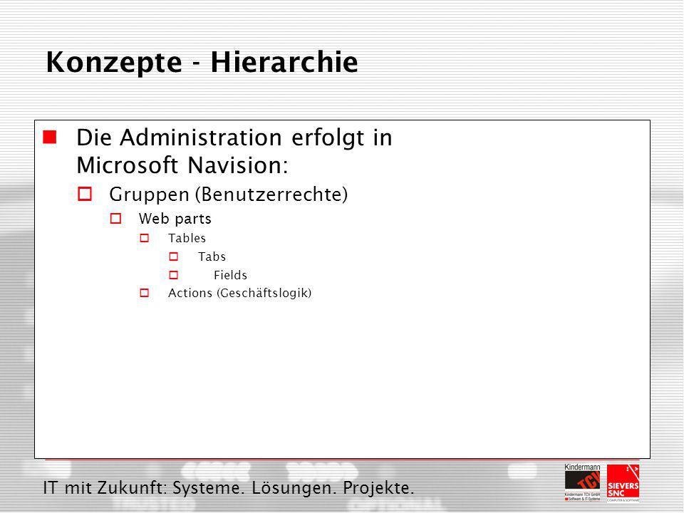 IT mit Zukunft: Systeme. Lösungen. Projekte. Konzepte - Hierarchie Die Administration erfolgt in Microsoft Navision:  Gruppen (Benutzerrechte)  Web