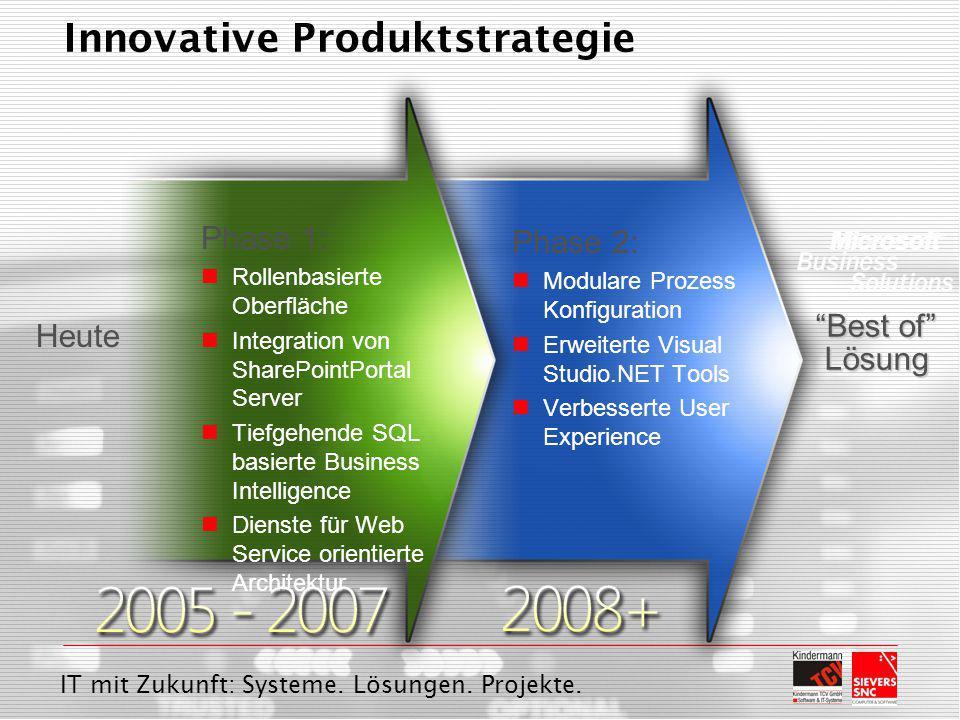 IT mit Zukunft: Systeme. Lösungen. Projekte. Innovative Produktstrategie Phase 2: Modulare Prozess Konfiguration Erweiterte Visual Studio.NET Tools Ve