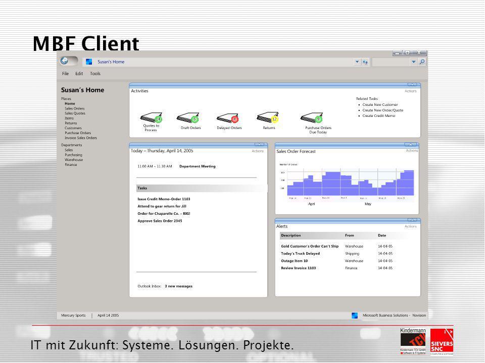 IT mit Zukunft: Systeme. Lösungen. Projekte. MBF Client