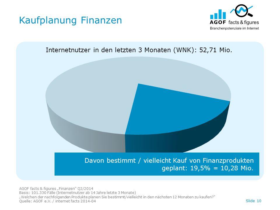 """Kaufplanung Finanzen AGOF facts & figures """"Finanzen"""" Q2/2014 Basis: 101.330 Fälle (Internetnutzer ab 14 Jahre letzte 3 Monate) """"Welchen der nachfolgen"""