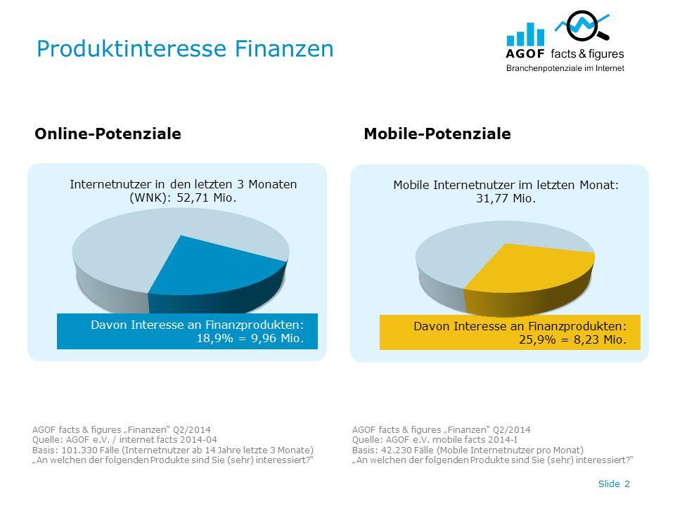 """Produktinteresse Finanzen AGOF facts & figures """"Finanzen"""" Q2/2014 Quelle: AGOF e.V. / internet facts 2014-04 Basis: 101.330 Fälle (Internetnutzer ab 1"""