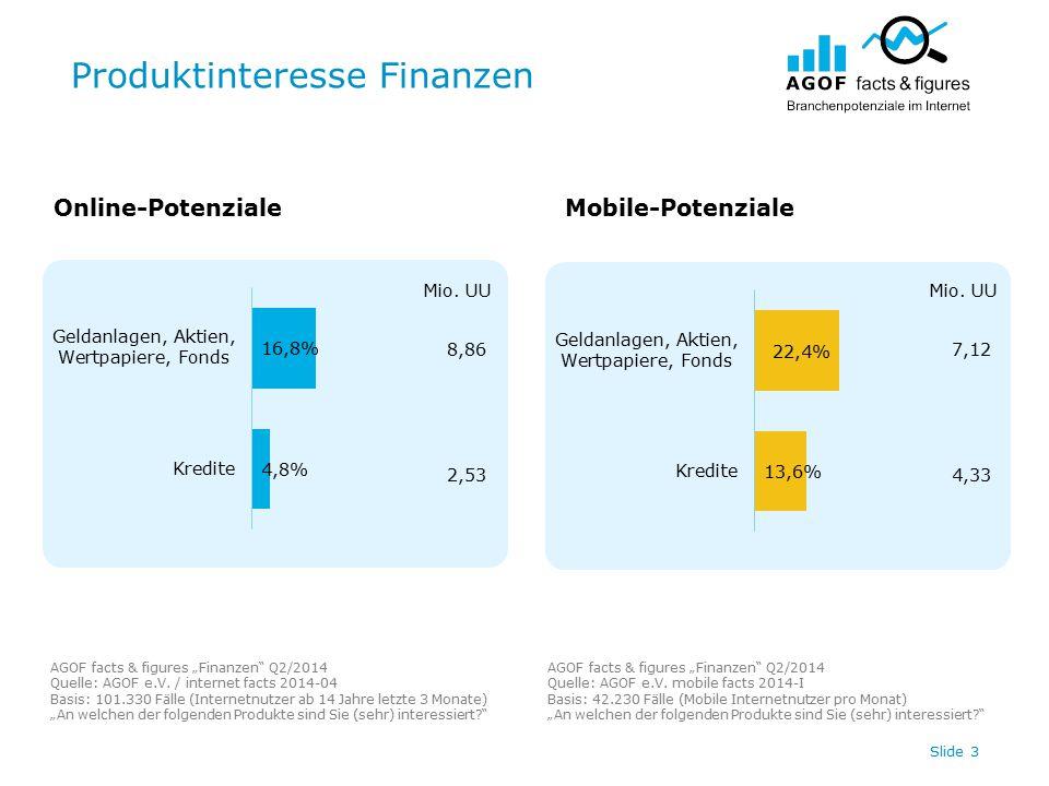 "Produktinteresse Finanzen Slide 3 8,86 2,53 Online-PotenzialeMobile-Potenziale AGOF facts & figures ""Finanzen"" Q2/2014 Quelle: AGOF e.V. / internet fa"