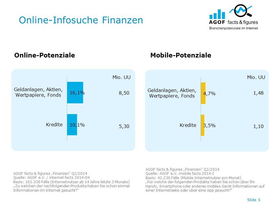 "Online-Infosuche Finanzen Slide 5 Online-PotenzialeMobile-Potenziale AGOF facts & figures ""Finanzen"" Q2/2014 Quelle: AGOF e.V. / internet facts 2014-0"