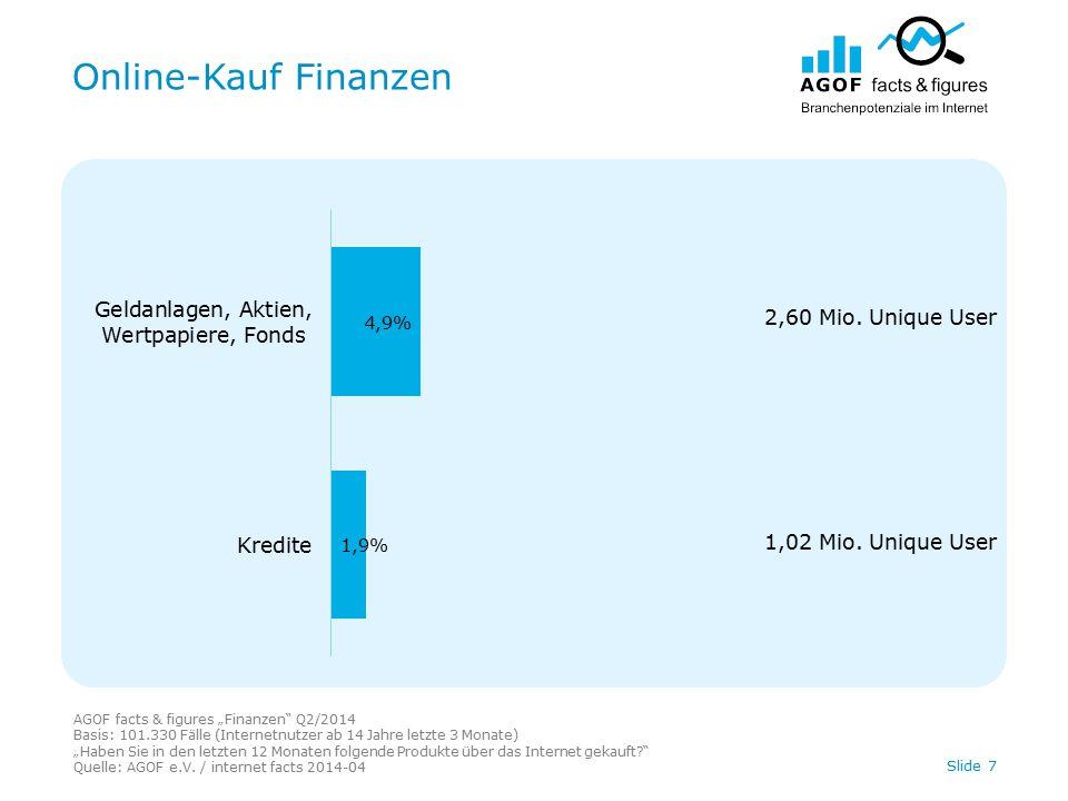 """Online-Kauf Finanzen AGOF facts & figures """"Finanzen"""" Q2/2014 Basis: 101.330 Fälle (Internetnutzer ab 14 Jahre letzte 3 Monate) """"Haben Sie in den letzt"""