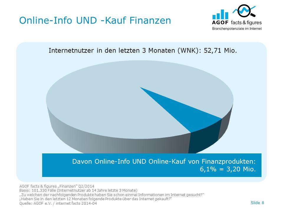 """Online-Info UND -Kauf Finanzen AGOF facts & figures """"Finanzen"""" Q2/2014 Basis: 101.330 Fälle (Internetnutzer ab 14 Jahre letzte 3 Monate) """"Zu welchen d"""