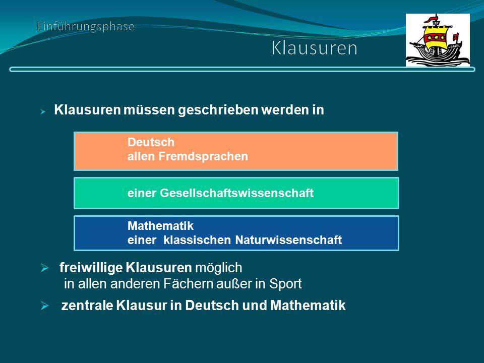  Klausuren müssen geschrieben werden in  freiwillige Klausuren möglich in allen anderen Fächern außer in Sport  zentrale Klausur in Deutsch und Mat