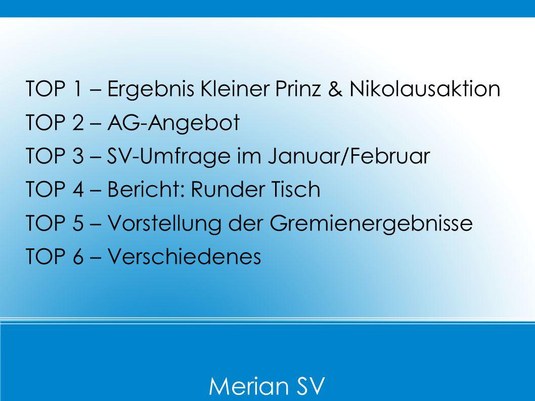 Merian SV TOP 1 – Ergebnis Kleiner Prinz & Nikolausaktion TOP 2 – AG-Angebot TOP 3 – SV-Umfrage im Januar/Februar TOP 4 – Bericht: Runder Tisch TOP 5 – Vorstellung der Gremienergebnisse TOP 6 – Verschiedenes