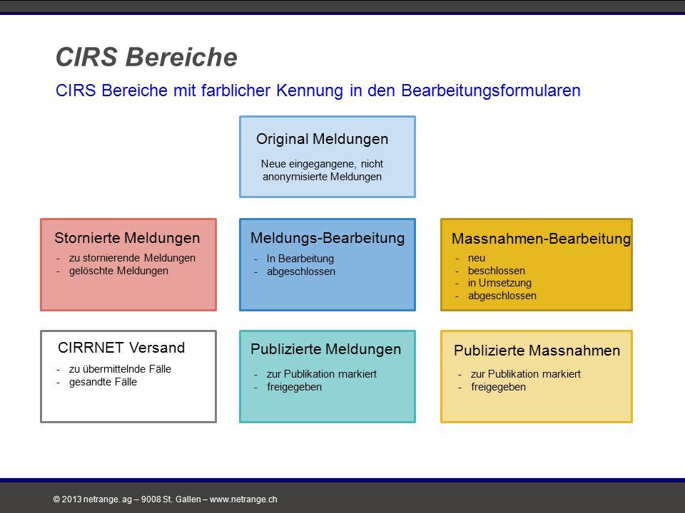 © 2013 netrange. ag – 9008 St. Gallen – www.netrange.ch 15 -neu -beschlossen -in Umsetzung -abgeschlossen Original Meldungen Meldungs-Bearbeitung Neue
