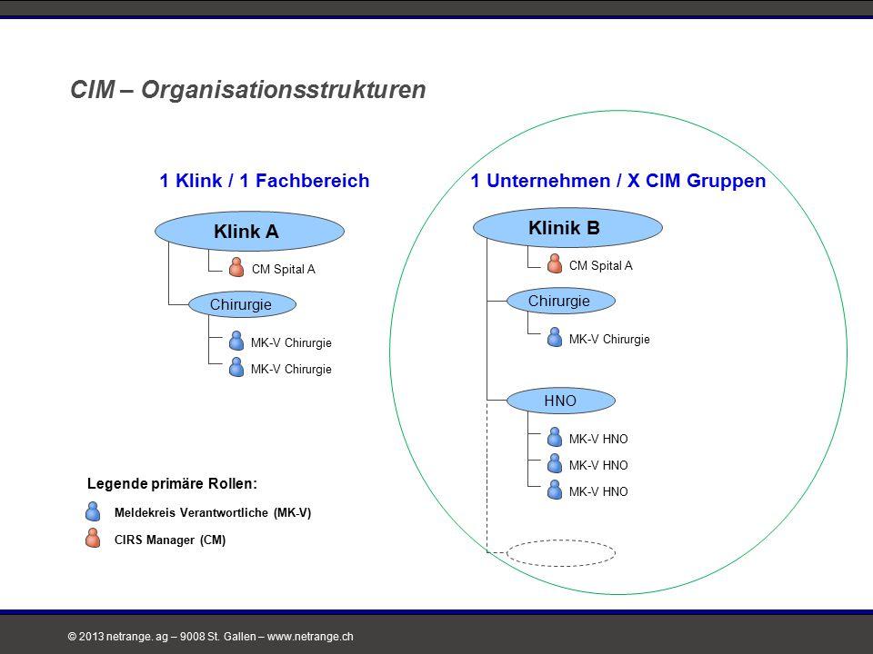 © 2013 netrange. ag – 9008 St. Gallen – www.netrange.ch 6 CIM – Organisationsstrukturen Meldekreis Verantwortliche (MK-V) CIRS Manager (CM) MK-V Chiru